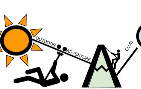 Outdoor Adventure Club: Past, Present, and Future
