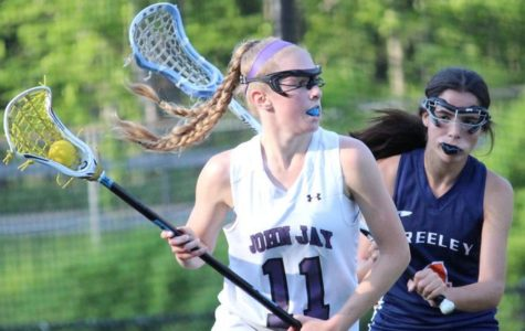 2017 Women's Lacrosse: 2018 Outlook
