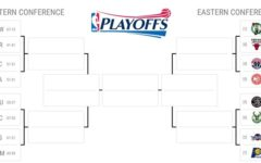 Who Will Win the 2018 NBA Playoffs?